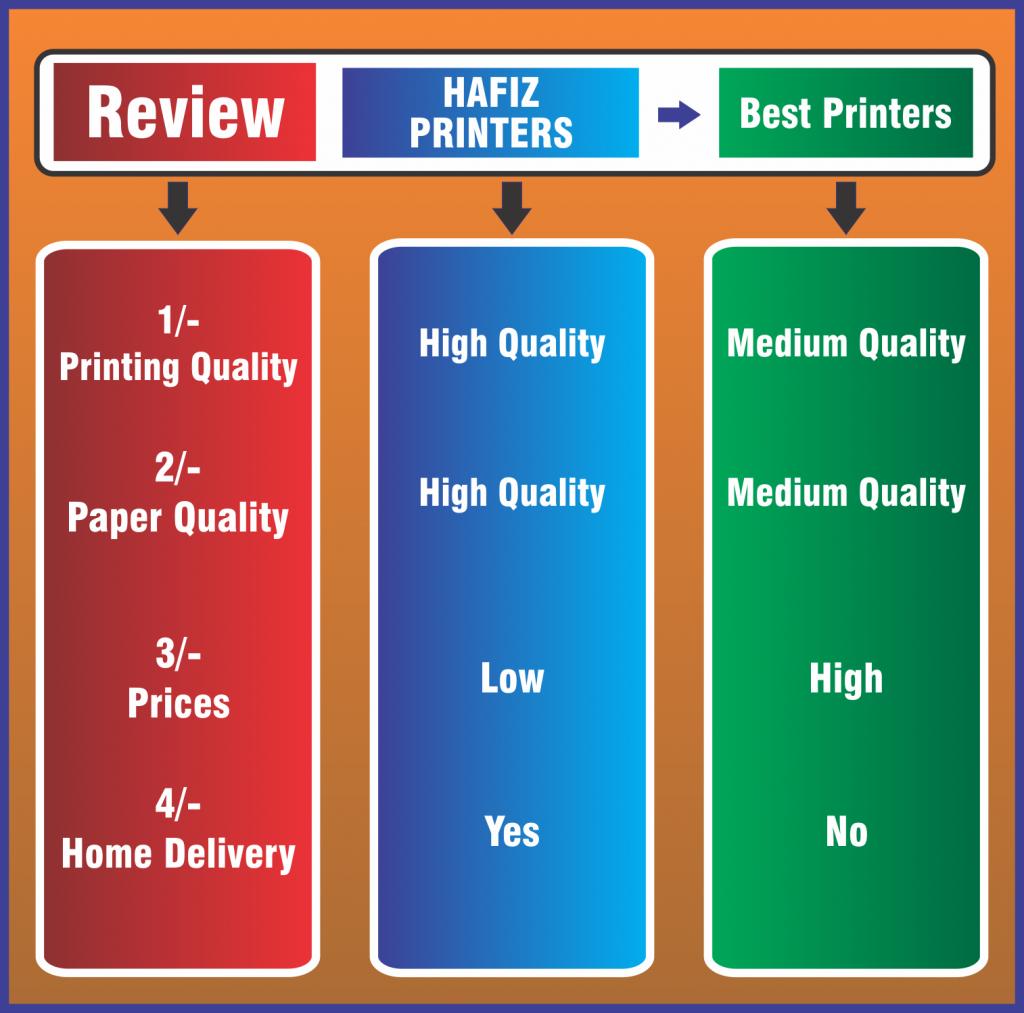 Best Printers